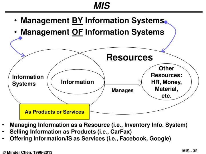 introduction of management information systems Lecture one-introduction to mis mis concepts and definitions information is the basis for every decision taken in an organization and the system through which information is communicated to the management is known as management information system.