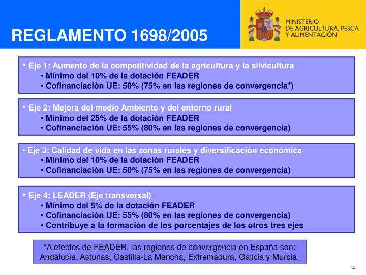 REGLAMENTO 1698/2005