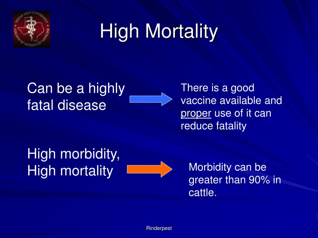 High Mortality