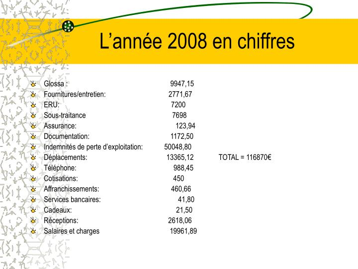 L'année 2008 en chiffres