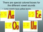 there are special colored boxes for the different vowel sounds9