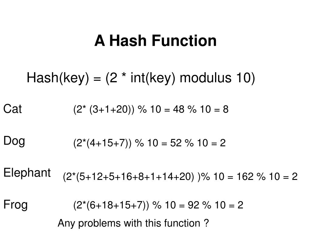 A Hash Function