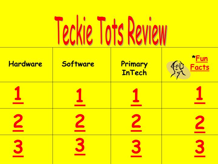 Teckie Tots Review