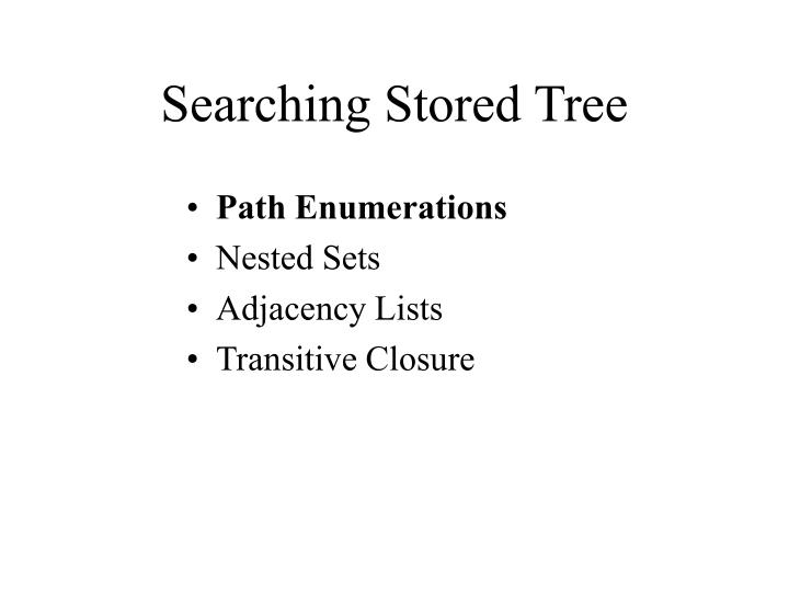 Searching stored tree