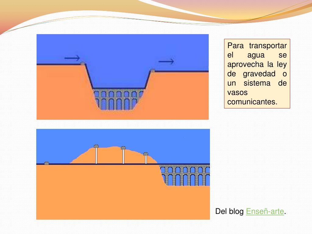 Para transportar el agua se aprovecha la ley de gravedad o un sistema de vasos comunicantes.