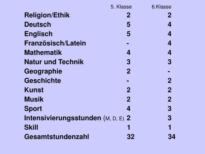 5. Klasse6.Klasse
