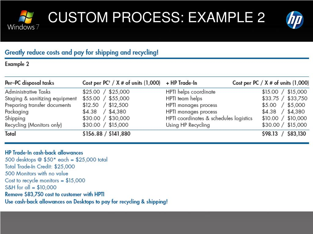 CUSTOM PROCESS: EXAMPLE 2