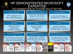 hp demonstrated microsoft expertise the numbers add up to more value for you