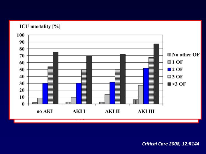 Critical Care 2008, 12:R144