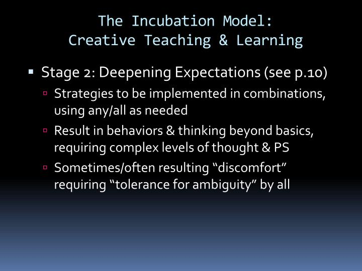 The Incubation Model: