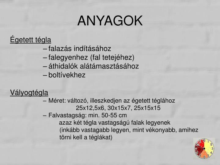 ANYAGOK