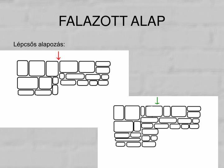 FALAZOTT ALAP