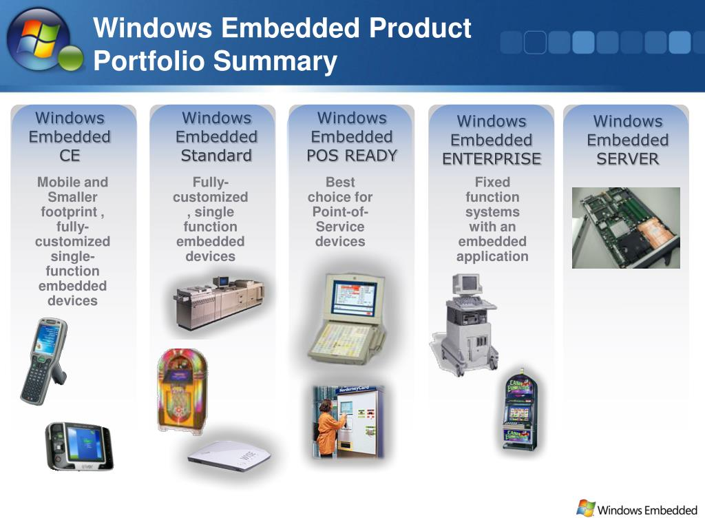 Windows Embedded Product Portfolio Summary