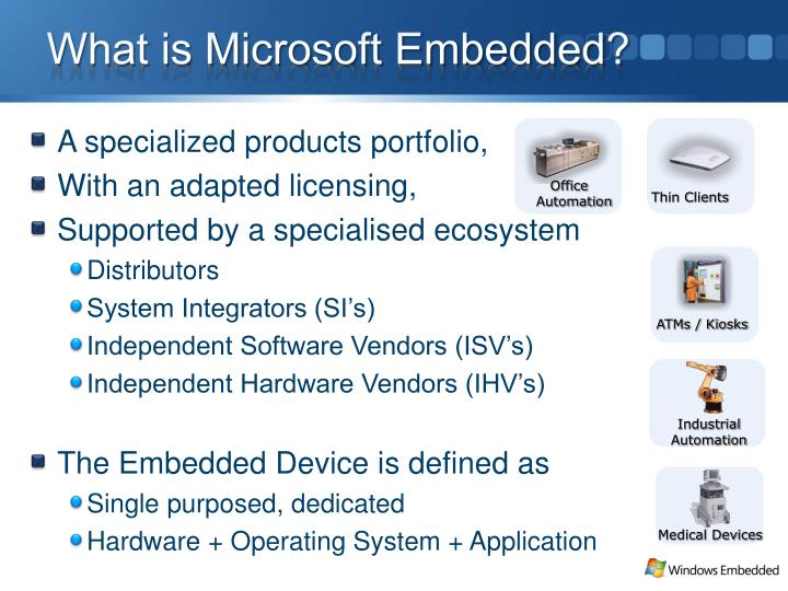 What is microsoft embedded l.jpg