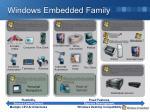 windows embedded family
