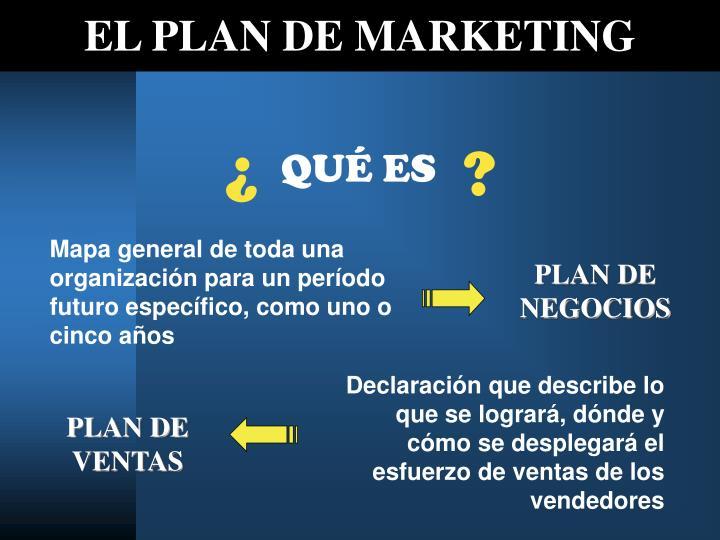 EL PLAN DE MARKETING