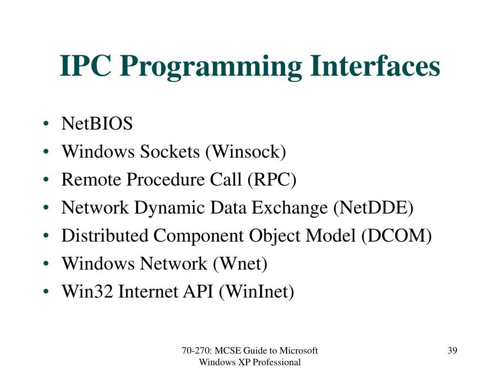 IPC Programming Interfaces
