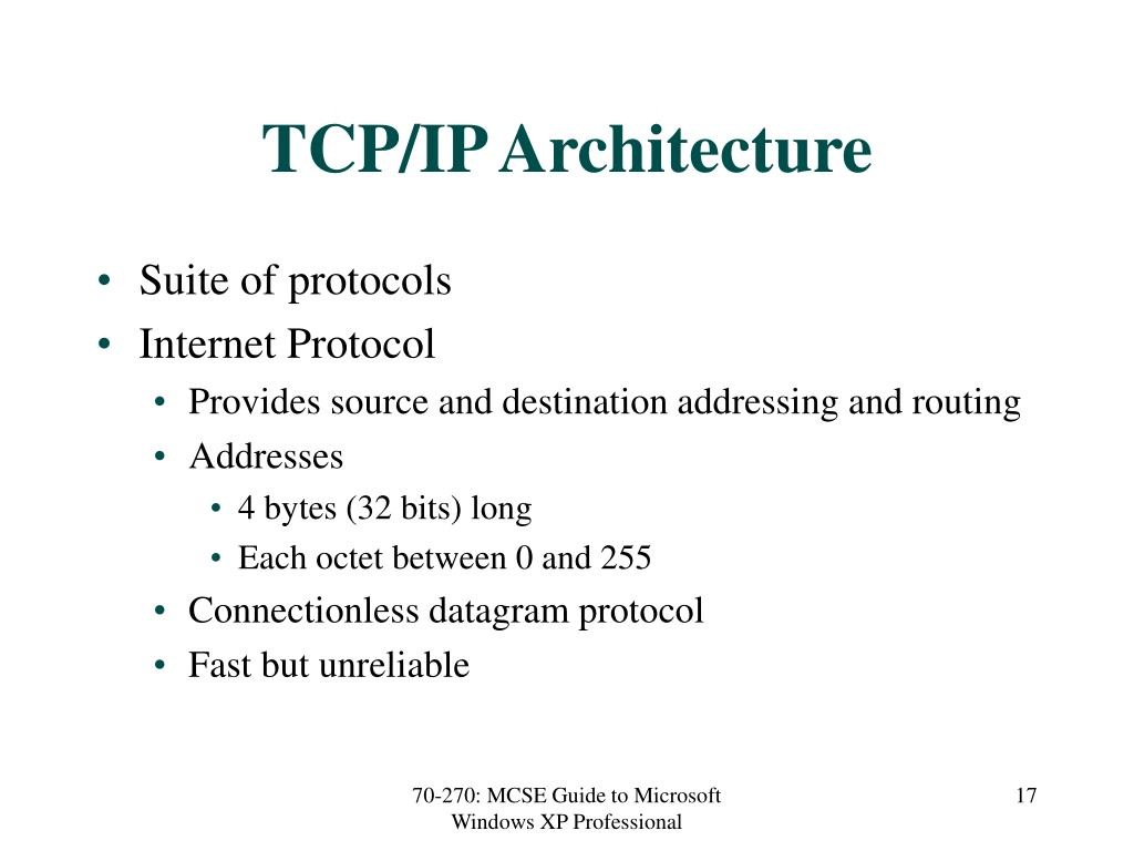 TCP/IP Architecture