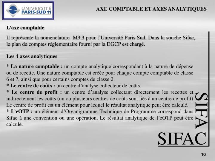 AXE COMPTABLE ET AXES ANALYTIQUES