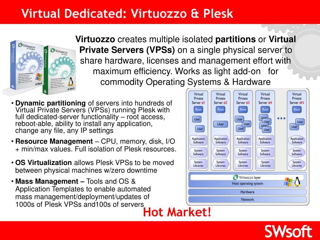 Virtual Dedicated: Virtuozzo & Plesk