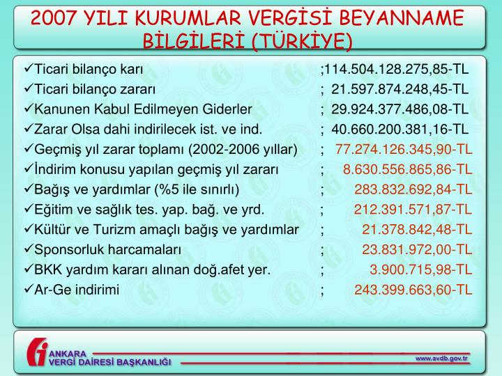 2007 YILI KURUMLAR VERGİSİ BEYANNAME BİLGİLERİ (TÜRKİYE)