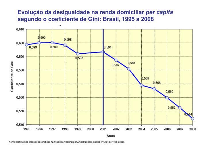 Evolução da desigualdade na renda domiciliar