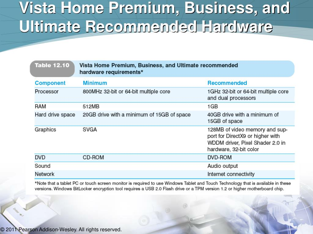Vista Home Premium, Business, and Ultimate Recommended Hardware