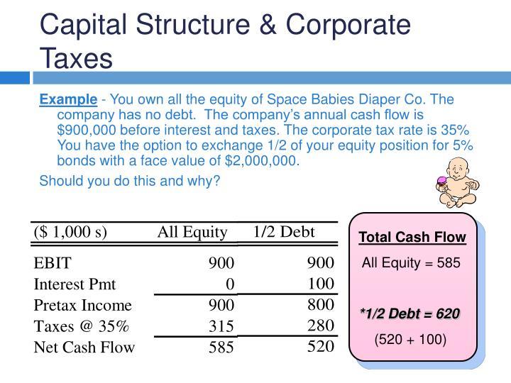 Total Cash Flow