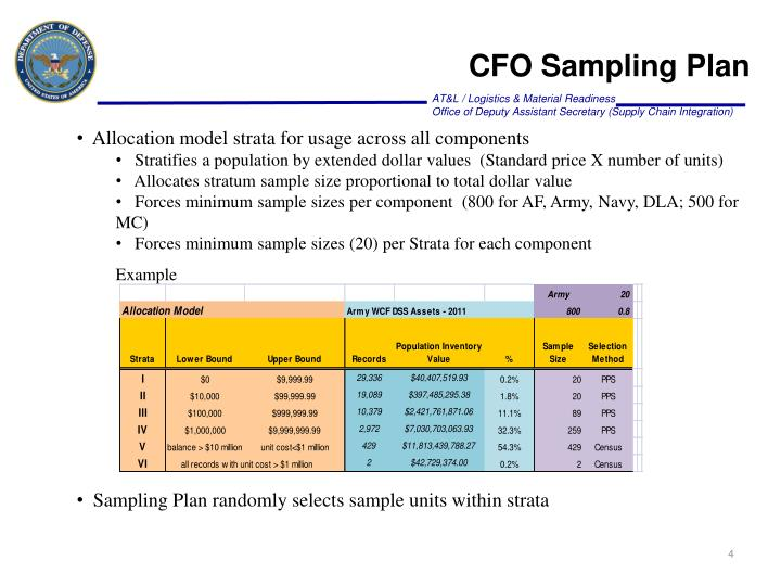 CFO Sampling Plan