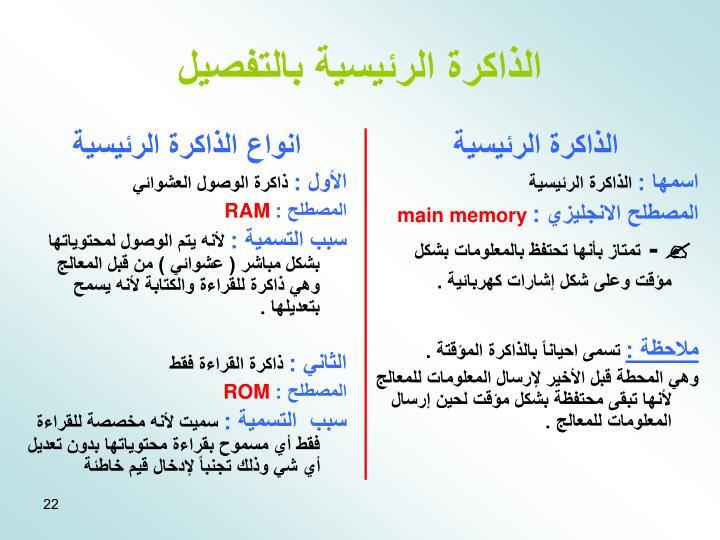 انواع الذاكرة الرئيسية