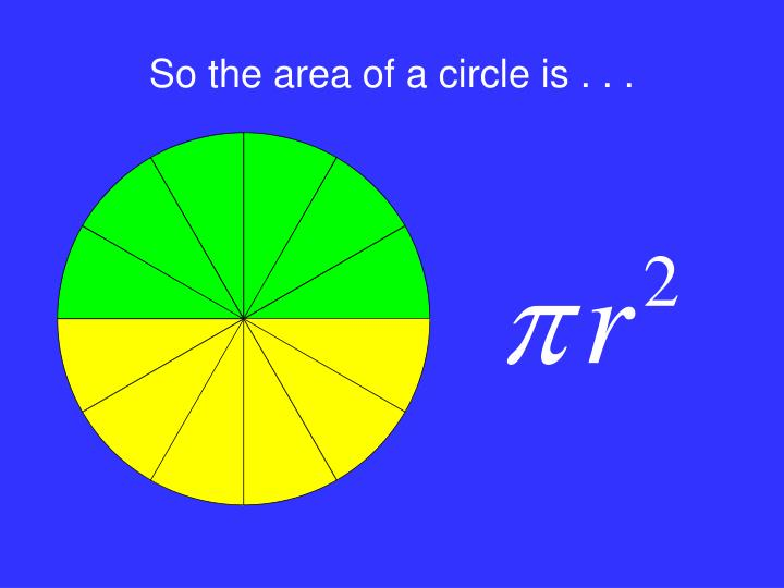 So the area of a circle is . . .