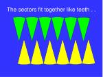 the sectors fit together like teeth