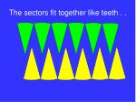 the sectors fit together like teeth1