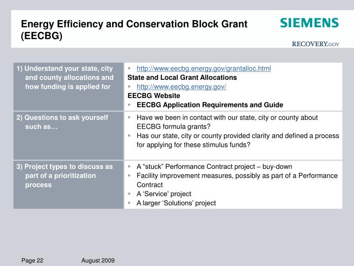Energy Efficiency and Conservation Block Grant (EECBG)