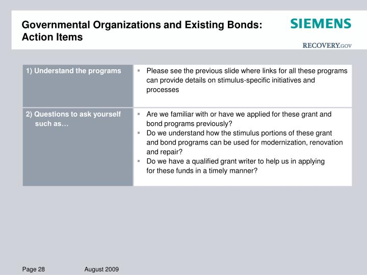 Governmental Organizations and Existing Bonds: Action Items