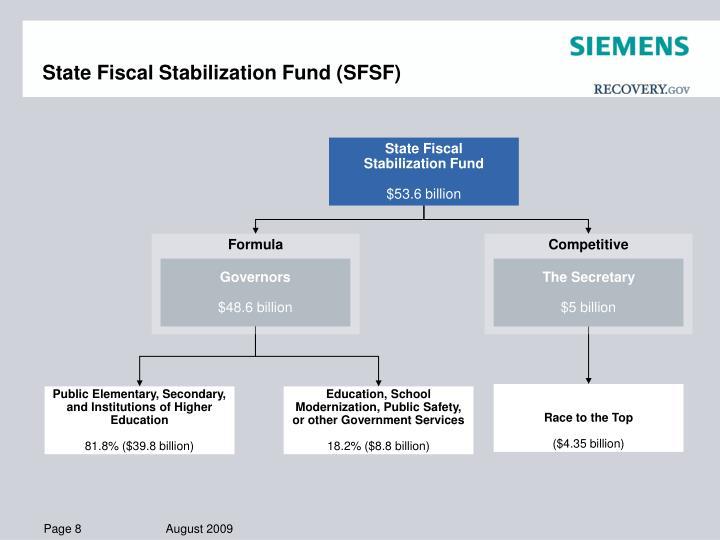 State Fiscal Stabilization Fund (SFSF)