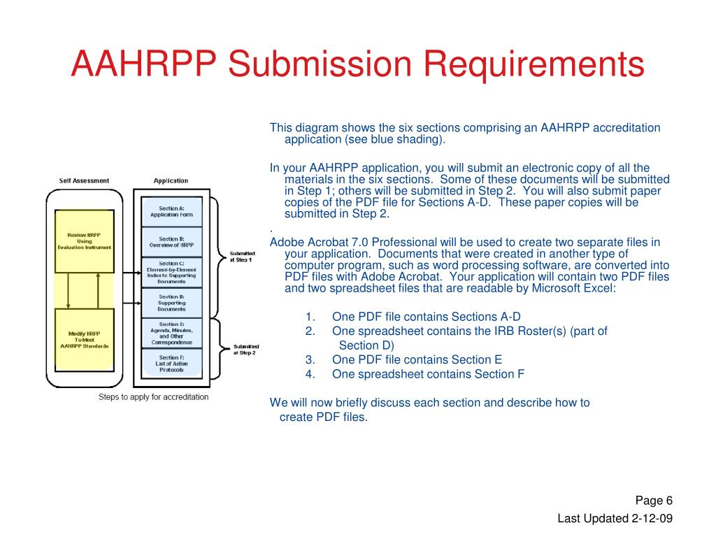 This diagram shows the six sections comprising an AAHRPP accreditation application (see blue shading).