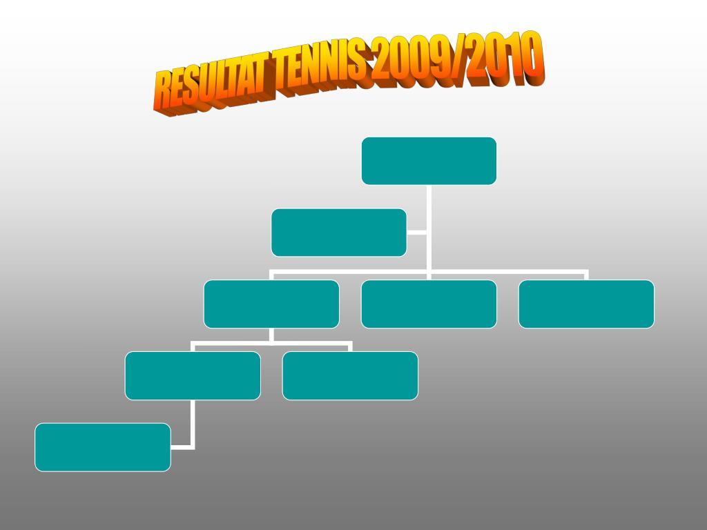 RESULTAT TENNIS 2009/2010