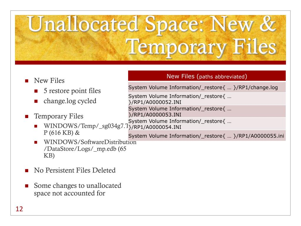 Unallocated Space: New & Temporary Files
