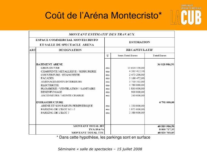 Coût de l'Aréna Montecristo*
