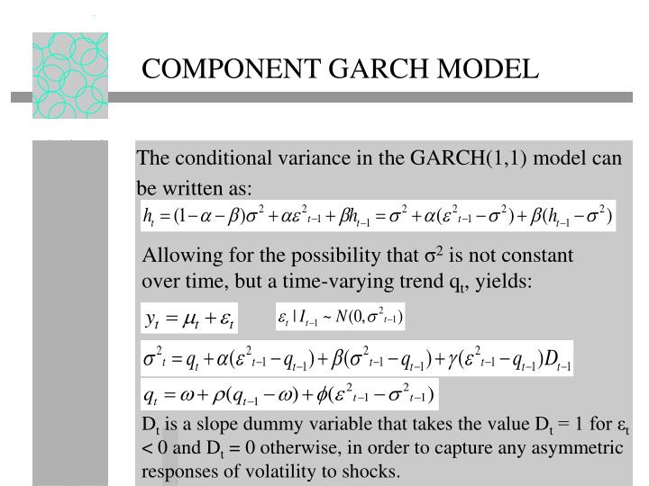 COMPONENT GARCH MODEL