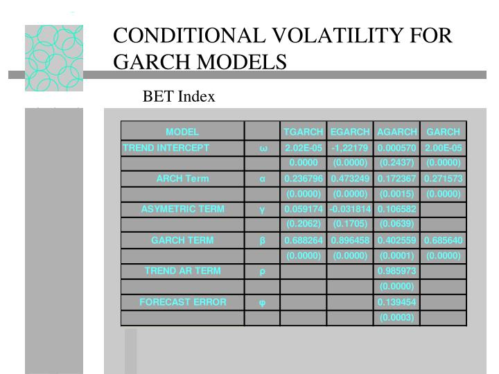 CONDITIONAL VOLATILITY FOR GARCH MODELS