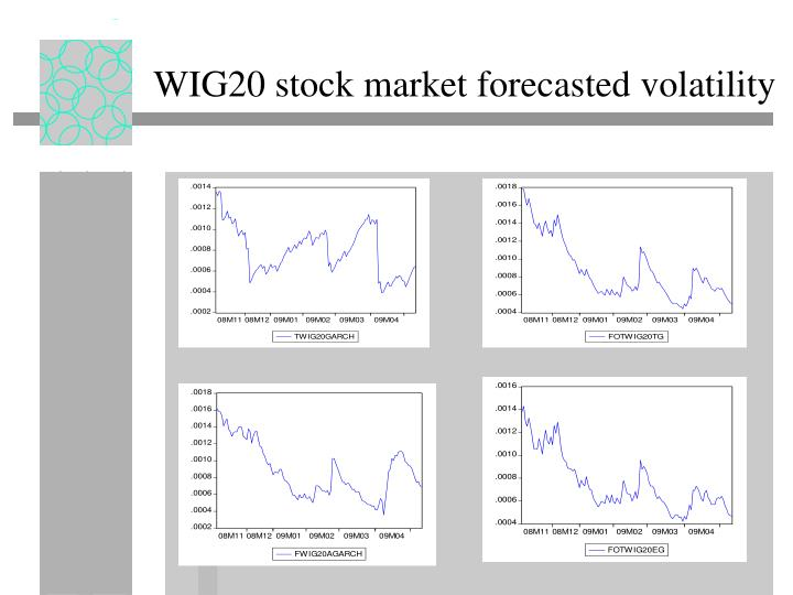 WIG20 stock market forecasted volatility