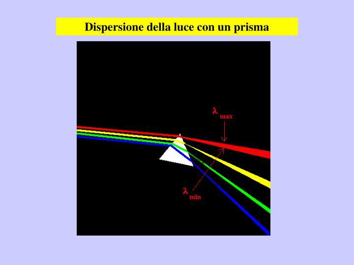 Dispersione della luce con un prisma