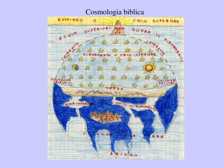 Cosmologia biblica