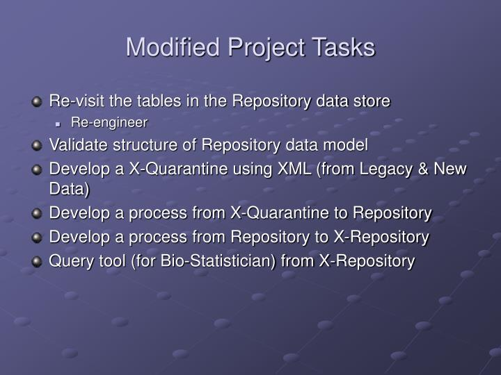 Modified Project Tasks