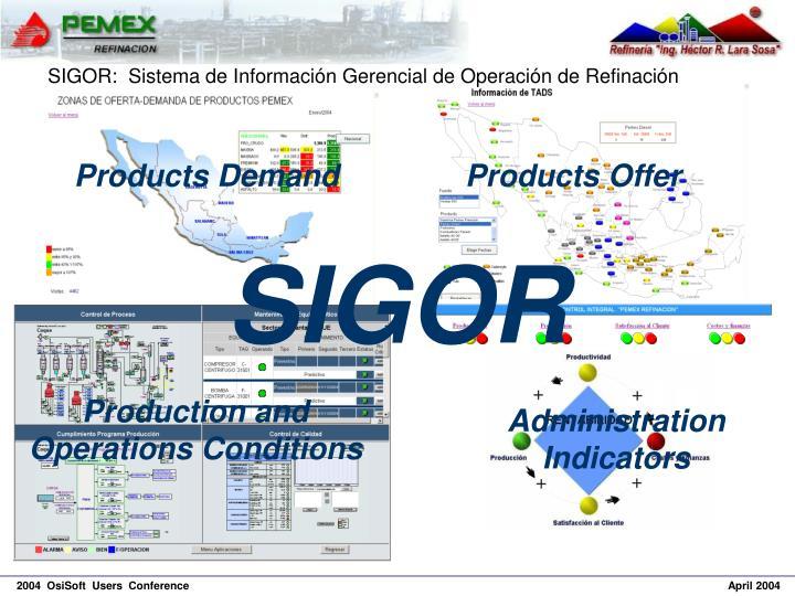 SIGOR:  Sistema de Información Gerencial de Operación de Refinación