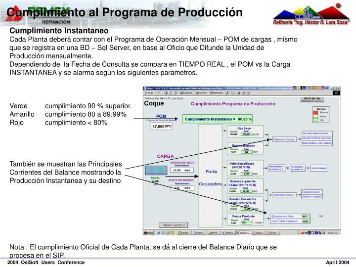 Cumplimiento al Programa de Producción