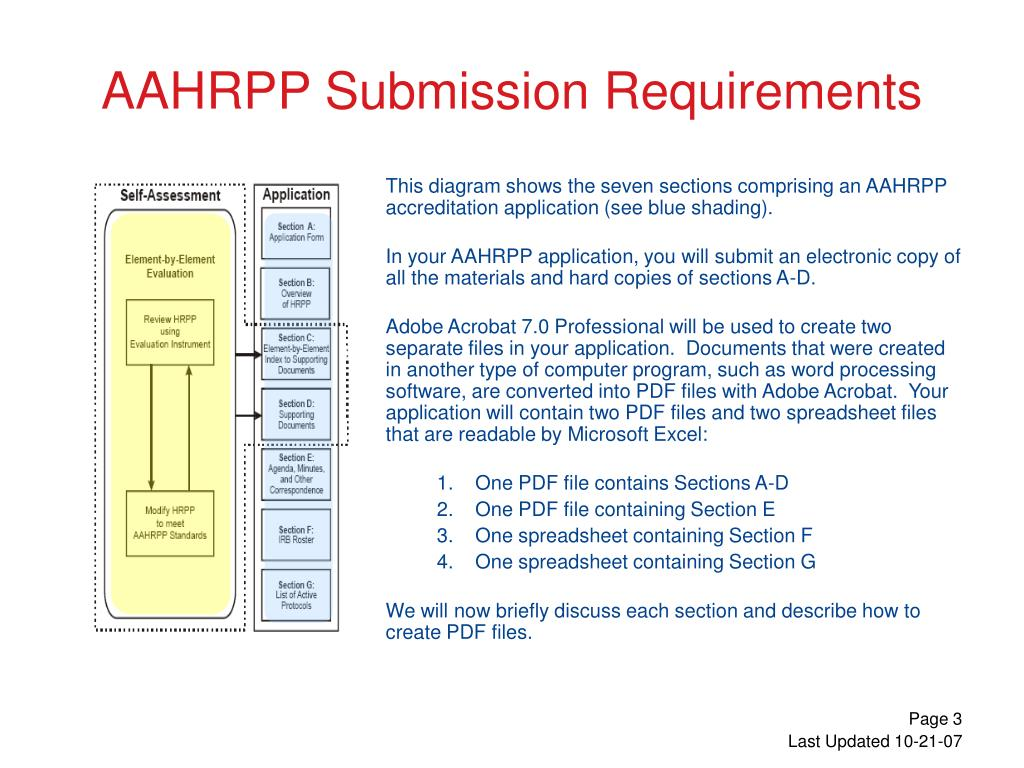 This diagram shows the seven sections comprising an AAHRPP accreditation application (see blue shading).
