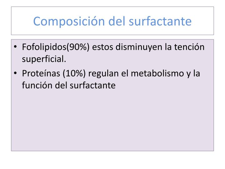 Composición del surfactante